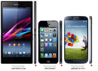 6.44英寸有多大?手机屏幕对比一目了然!