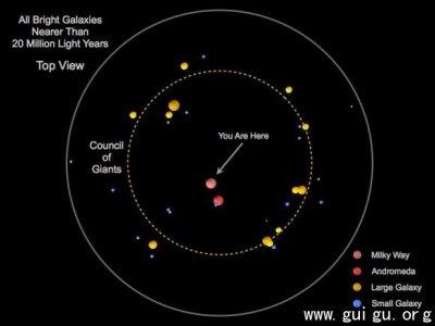 天文学家描绘宇宙地图显示地球在宇宙中的位置