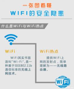 一张图看懂:如何消除免费WIFI的安全隐患