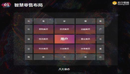 【硅谷速记】GMIC北京2018上苏宁乔新亮演讲实录