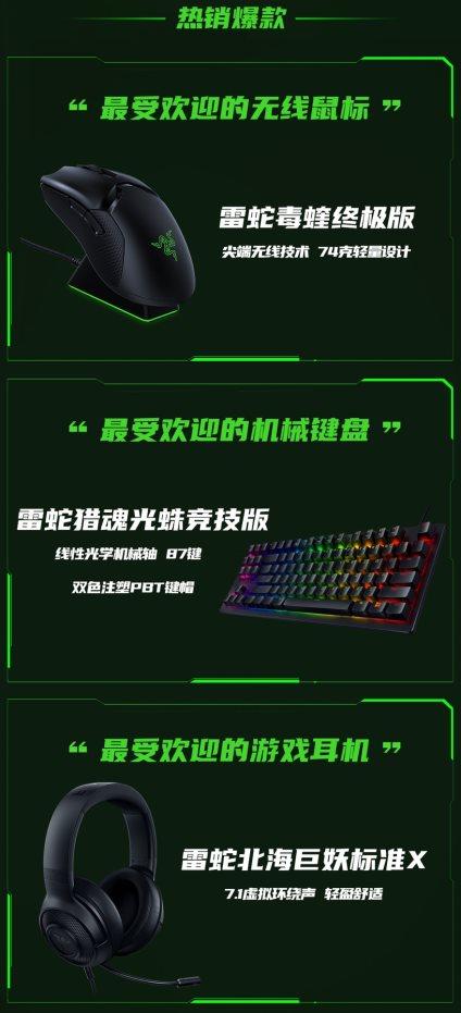 雷蛇京东618外设及笔记本销量暴增,豪取游戏耳机品类销售冠军
