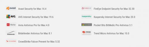 AV-Comparatives公布macOS企业杀毒软件排行榜-Bitdefender第一