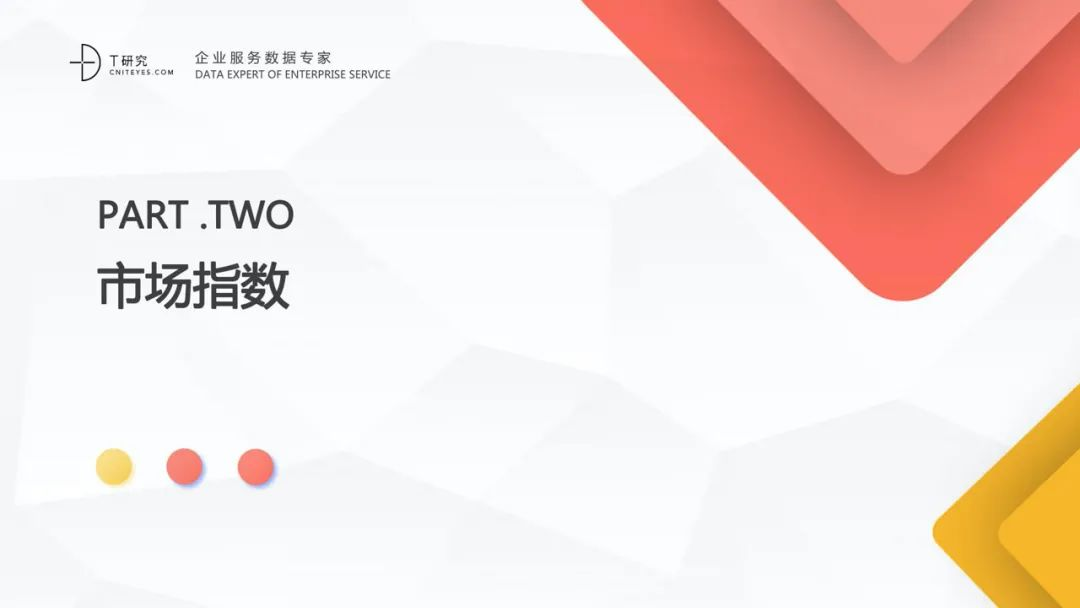全版|2020中国低代码平台指数测评报告