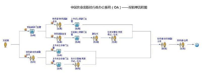 电路 电路图 电子 设计 素材 原理图 800_330