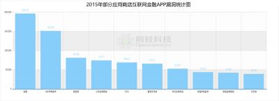 2015年互联网金融安卓APP安全漏洞检测报告