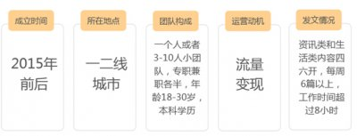 "UC携新榜调研自媒体 打破""羡慕、妒忌、恨""三苦"