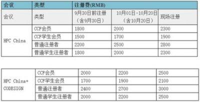 HPC China2016邀您走进西安与大咖交流分享