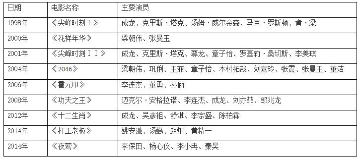 资深电影人萧伟强病逝享年63岁 女儿与前妻生活寻女多年未能见面