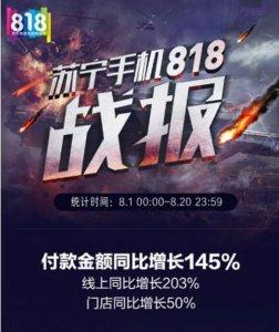 苏宁手机818战报:销售额增长145% 小米销量称雄