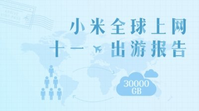 中国用户假期首选港澳游 MIUI发布国庆出行报告