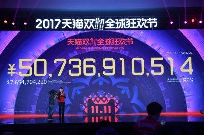 天猫双11开场40分钟销售破500亿 每秒32.5万笔