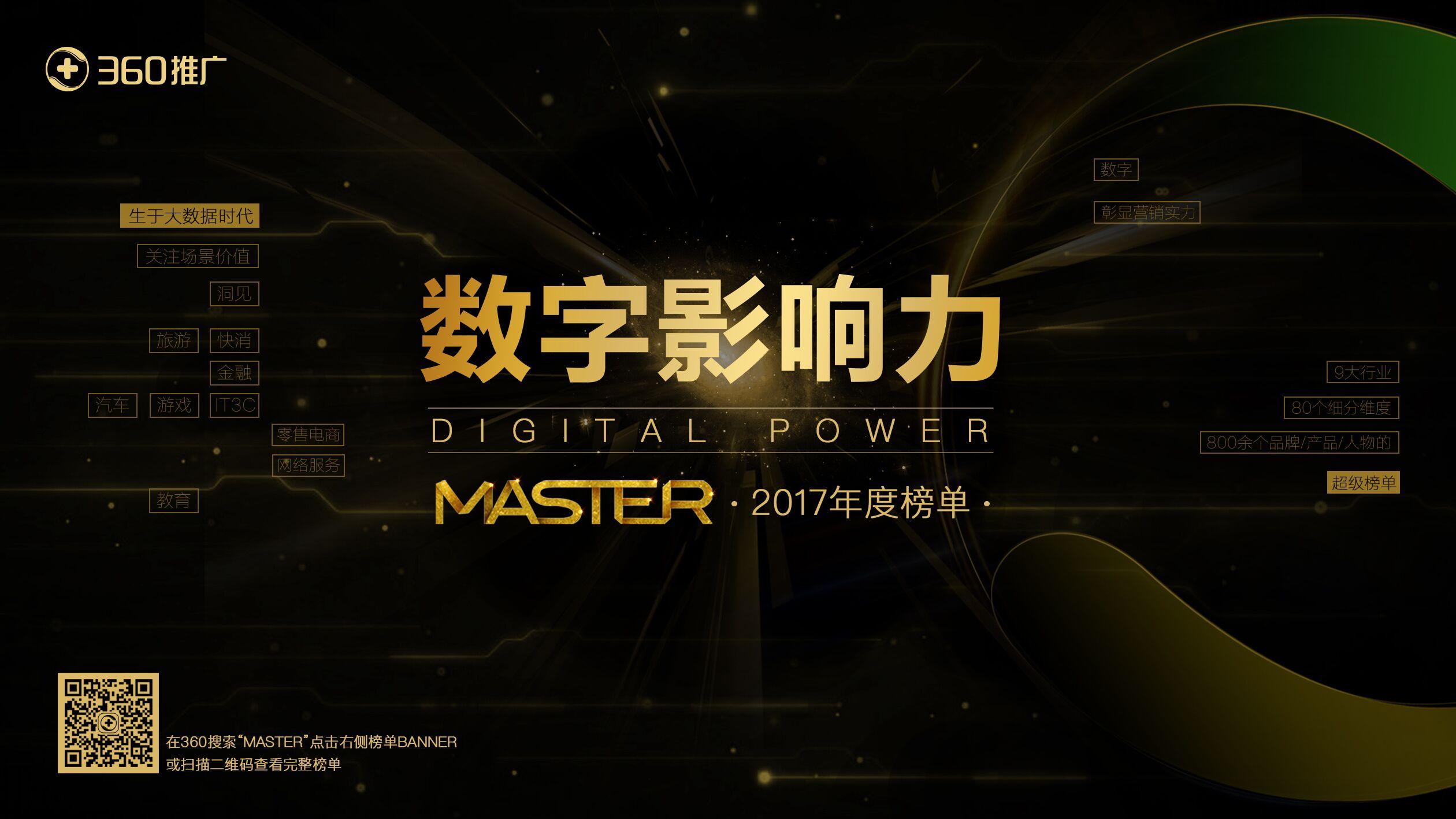 360推广发布MASTER2017年度榜单,见证数字影响力