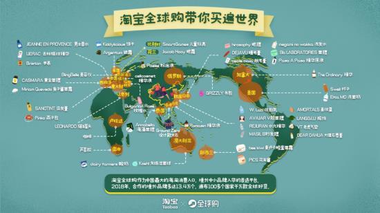 上淘宝认识中国年轻人 海外中小品牌掀起入淘热