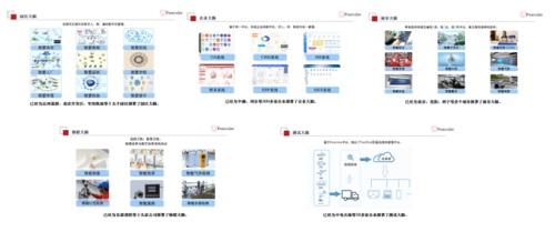 """云狐 Foxcube 低代码平台深耕""""行业数字化"""""""