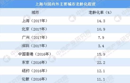 经济学家称深圳将超上海和美国硅谷成地球经济中心