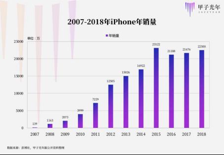 """2018年有2200万""""机器人""""占领了中国人的客厅"""