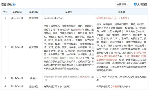别了中关村:刘强东和女助理退出翠宫饭店经营层