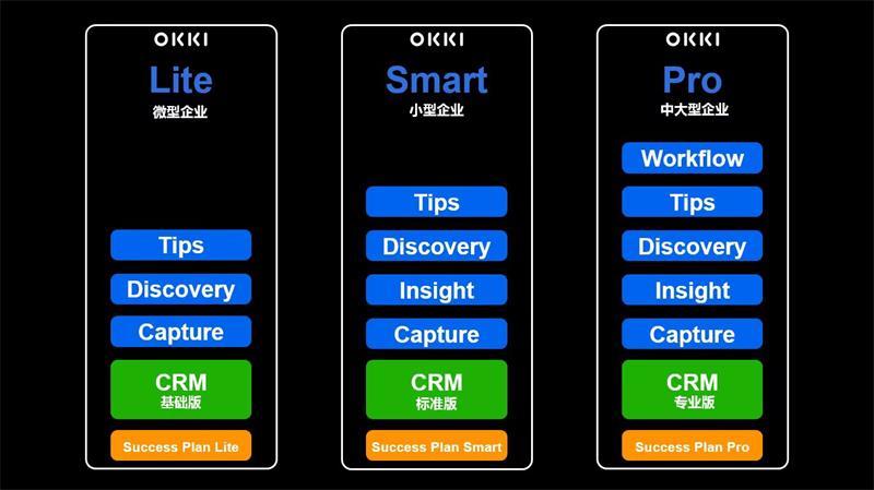 小满科技发布全新智能CRM产品,智连全球慧聚无限