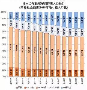 独角兽数量中国96日本3:日本为何成不了创业热土?
