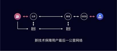 TalkLine视频会议在北京举办发布会,助力全球互连互通