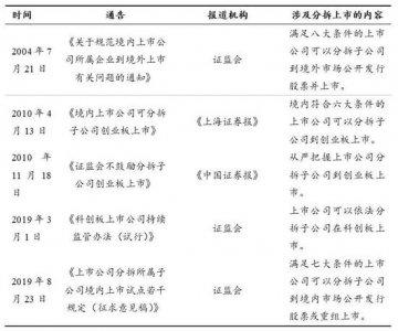 阿里巴巴回家路是中国新股发行制度的一部变迁史