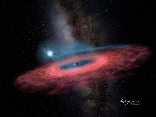 发现迄今最大黑洞 有多大?谁发现的?什么意义?