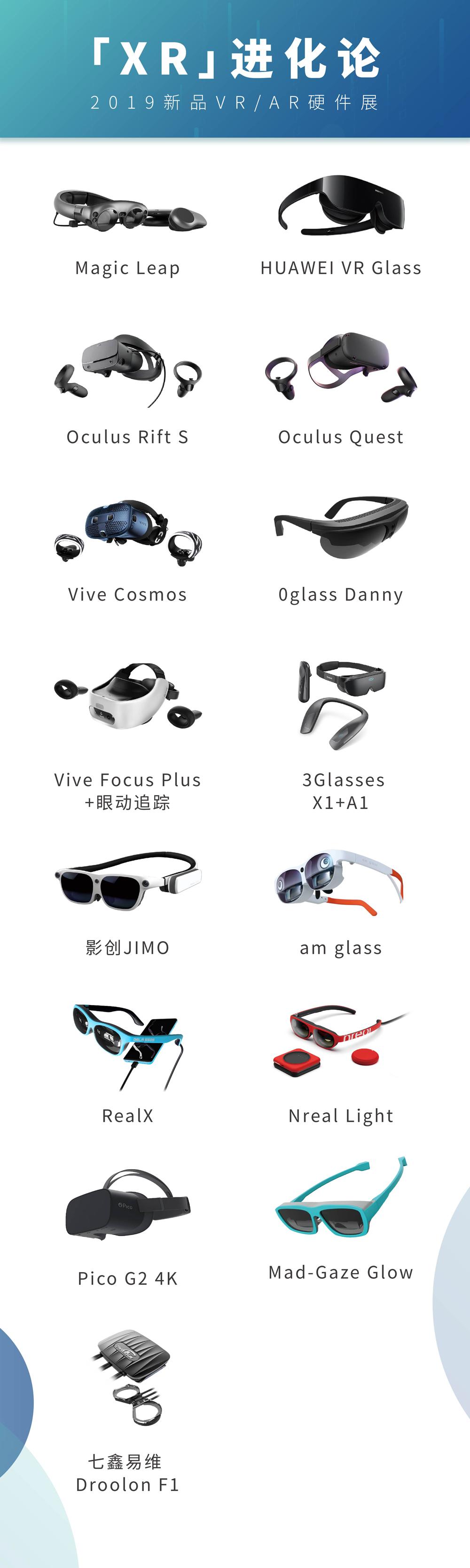全球VR/AR产业发展峰会12月5日开幕