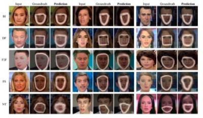 微软Face X-Ray:给换脸图像、视频照X光检测