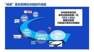 论5G时代下中国扫一扫专利的国际地位 是怎样的?