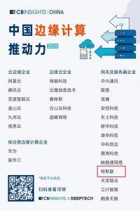CB Insights首次发布中国云边协同榜单 特斯联上榜边缘计算27强