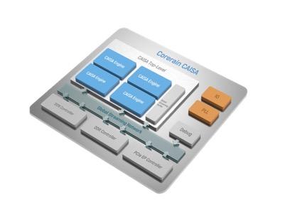 鲲云科技发布自主研发的量产数据流AI芯片CAISA