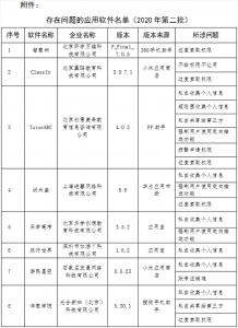 中国工信部信息通信管理局通报16款侵害用户权益App
