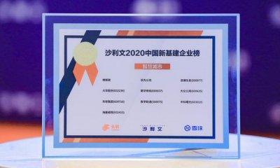 Frost&Sullivan发布2020中国新基建企业榜 特斯联AI CITY再获认可