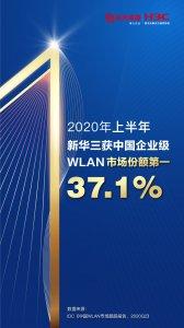 稳居冠军 2020年上半年新华三持续领跑中国企业级WLAN市场