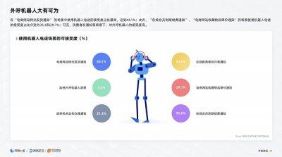 优化体验与赋能并行,网易七鱼外呼机器人助推数字营销