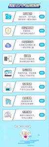 北京移动和彩云优惠福利强势来袭 八大场景应用满足用户传输需求
