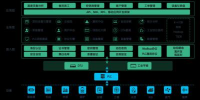正式发布:青莲智工-工业物联网安全云平台