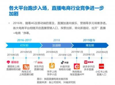 倒计时两天 微赞直播携手2021广州红交会来袭