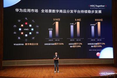 华为应用市场:携手开发者共赢全场景数字商品分发生态